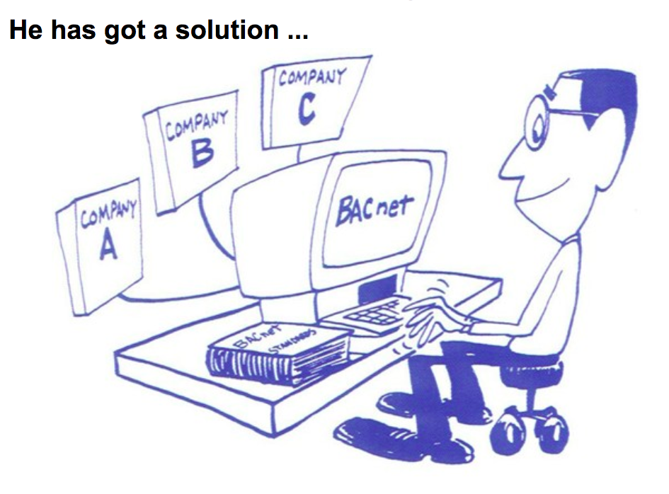 Illustration of how BACnet provides a solution. By providing a foundation that all systems can work on and with.
