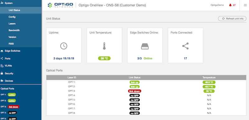 Optigo OneView Unit Status
