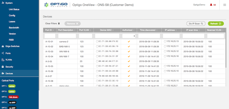 Optigo OneView Devices
